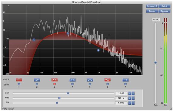 Sonoris PEQ - Ecualización paralela